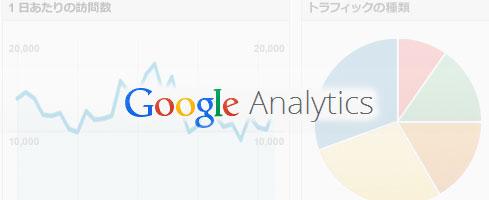 googleana